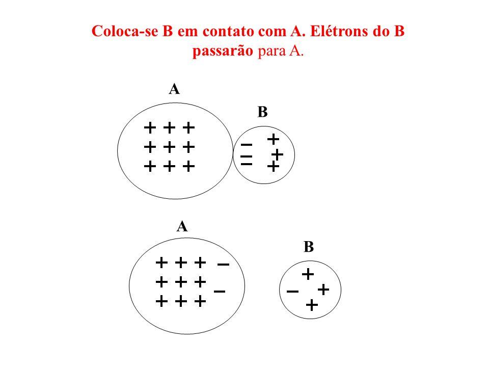 Coloca-se B em contato com A. Elétrons do B passarão para A.