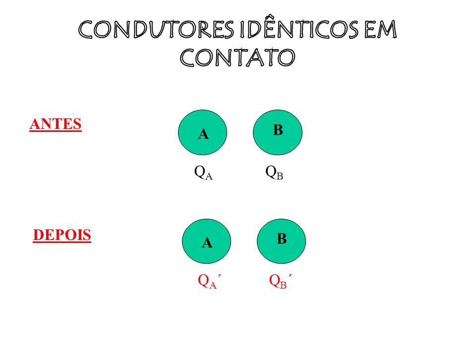 CONDUTORES IDÊNTICOS EM CONTATO