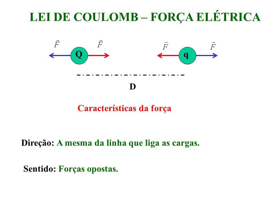 LEI DE COULOMB – FORÇA ELÉTRICA