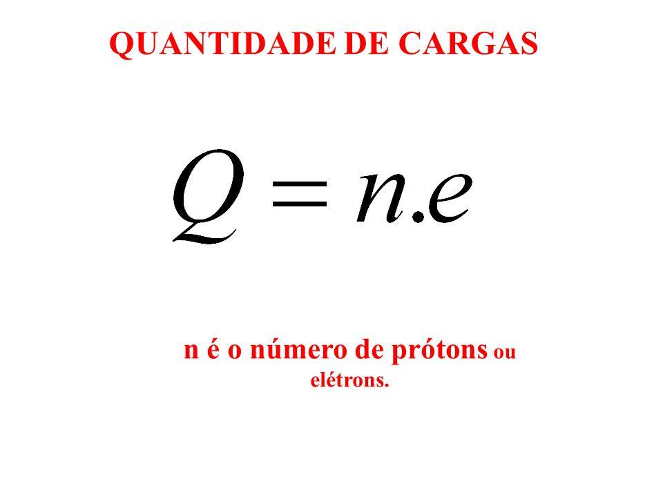 n é o número de prótons ou elétrons.