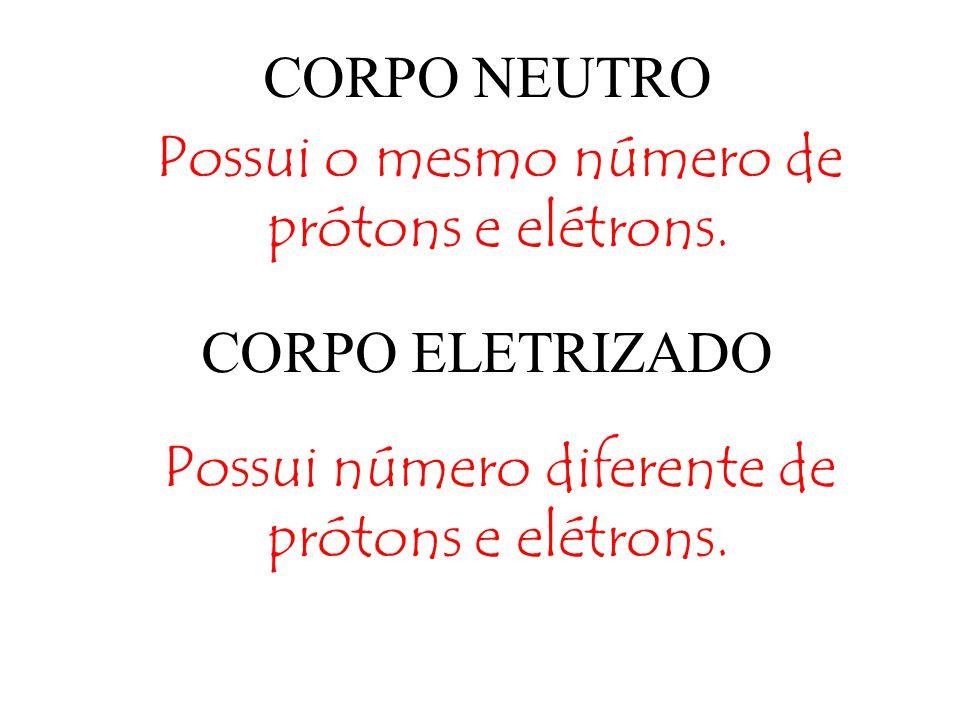 Possui o mesmo número de prótons e elétrons.