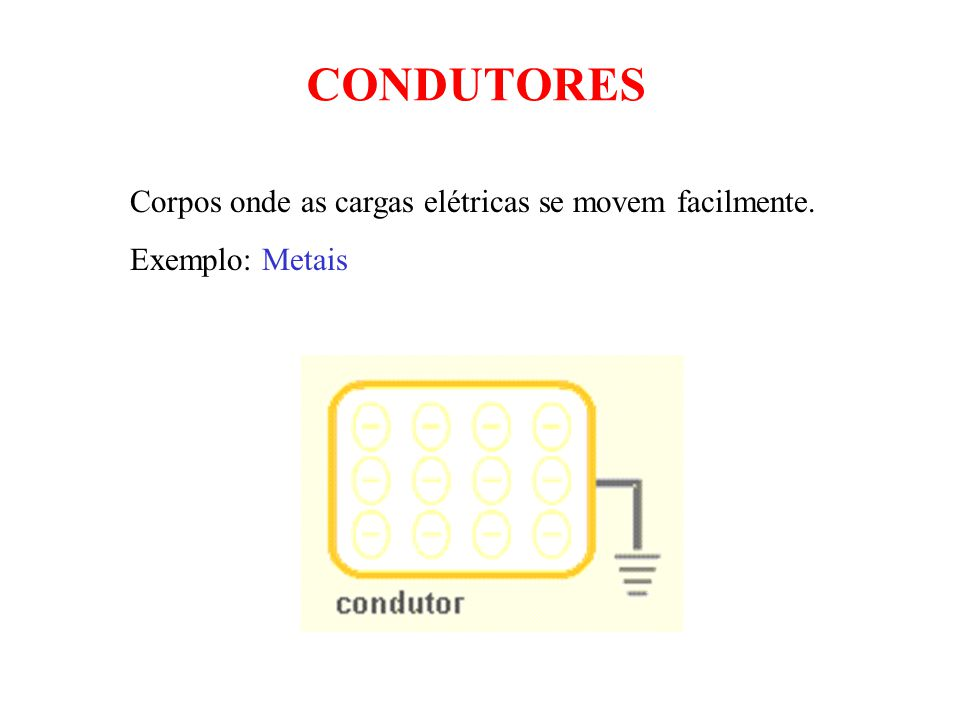 CONDUTORES Corpos onde as cargas elétricas se movem facilmente.