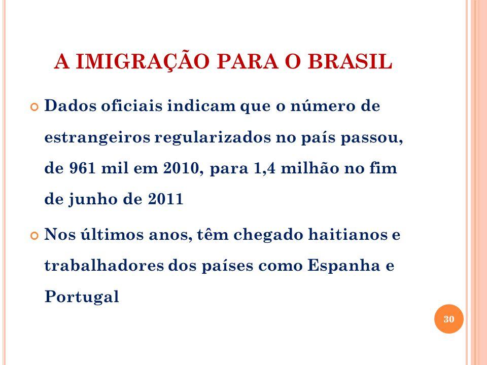 A IMIGRAÇÃO PARA O BRASIL