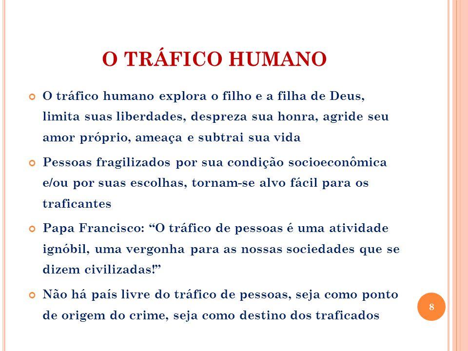 O TRÁFICO HUMANO
