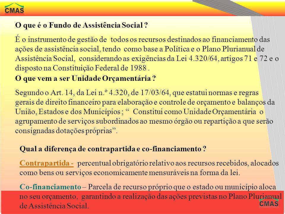 O que é o Fundo de Assistência Social