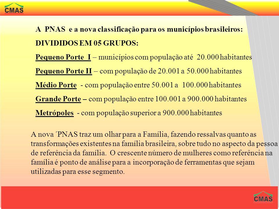 A PNAS e a nova classificação para os municípios brasileiros: