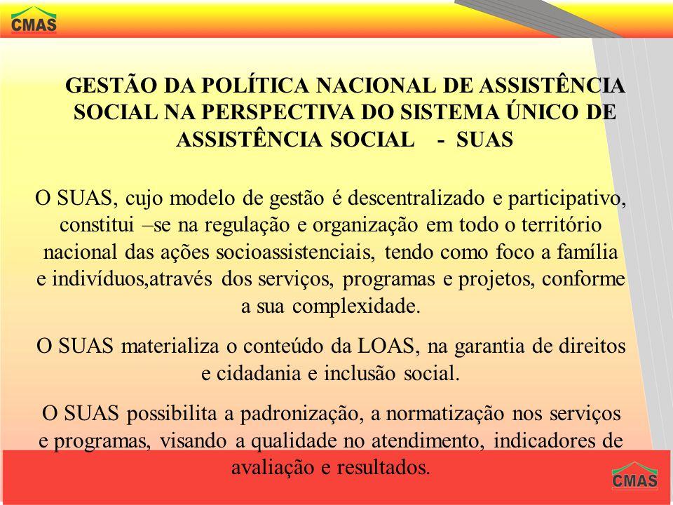 GESTÃO DA POLÍTICA NACIONAL DE ASSISTÊNCIA SOCIAL NA PERSPECTIVA DO SISTEMA ÚNICO DE ASSISTÊNCIA SOCIAL - SUAS