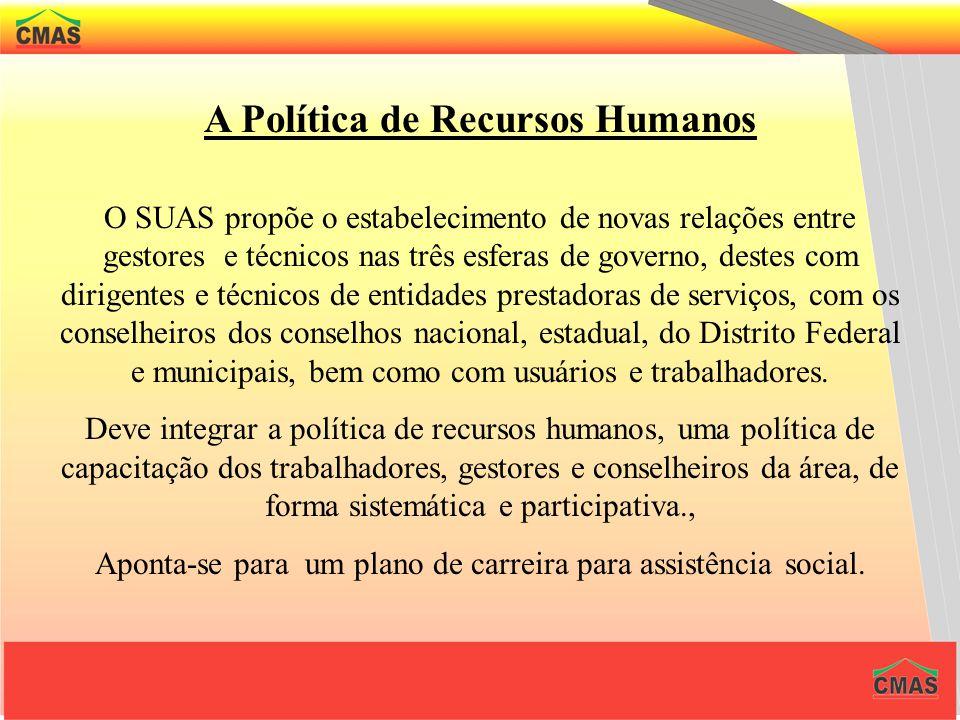 A Política de Recursos Humanos