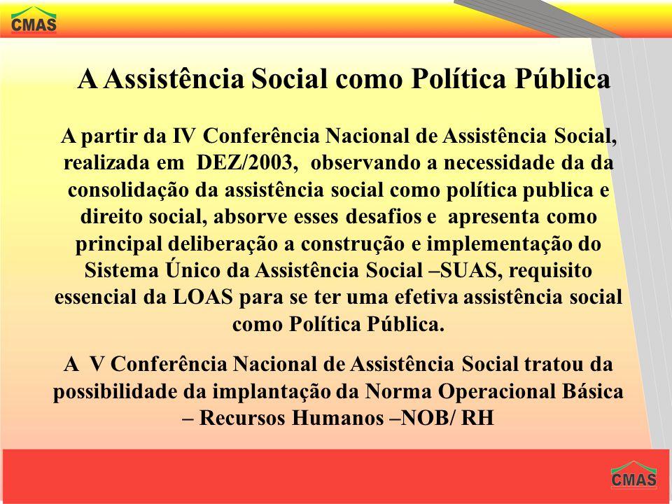 A Assistência Social como Política Pública