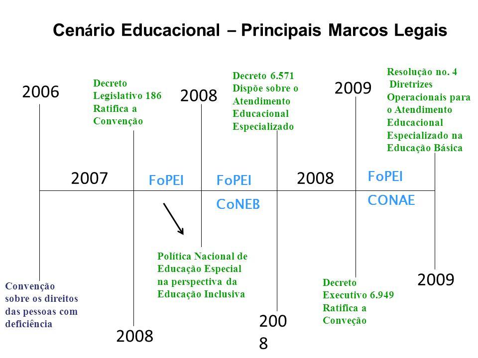 Cenário Educacional – Principais Marcos Legais