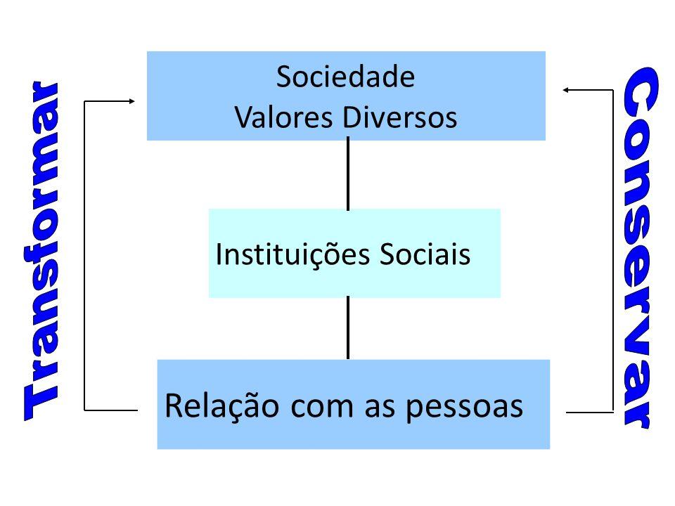 Relação com as pessoas Sociedade Valores Diversos Conservar