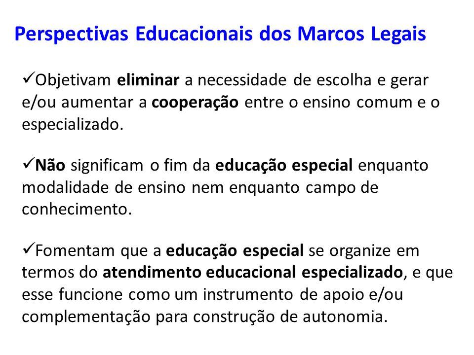 Perspectivas Educacionais dos Marcos Legais