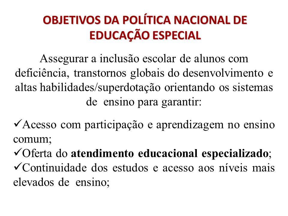 OBJETIVOS DA POLÍTICA NACIONAL DE EDUCAÇÃO ESPECIAL