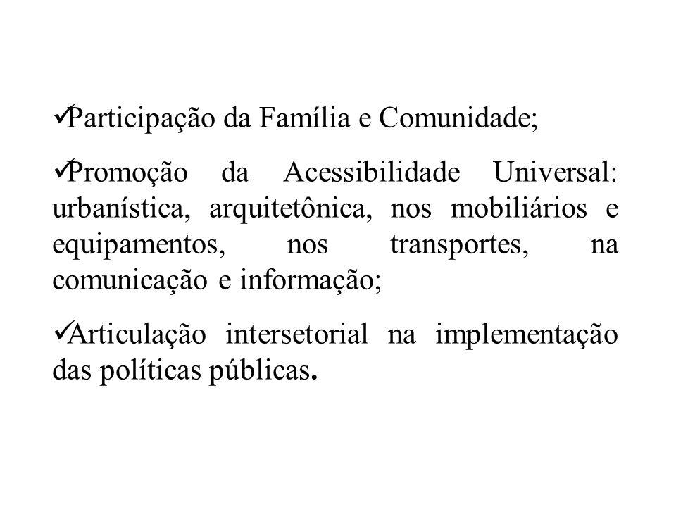 Participação da Família e Comunidade;