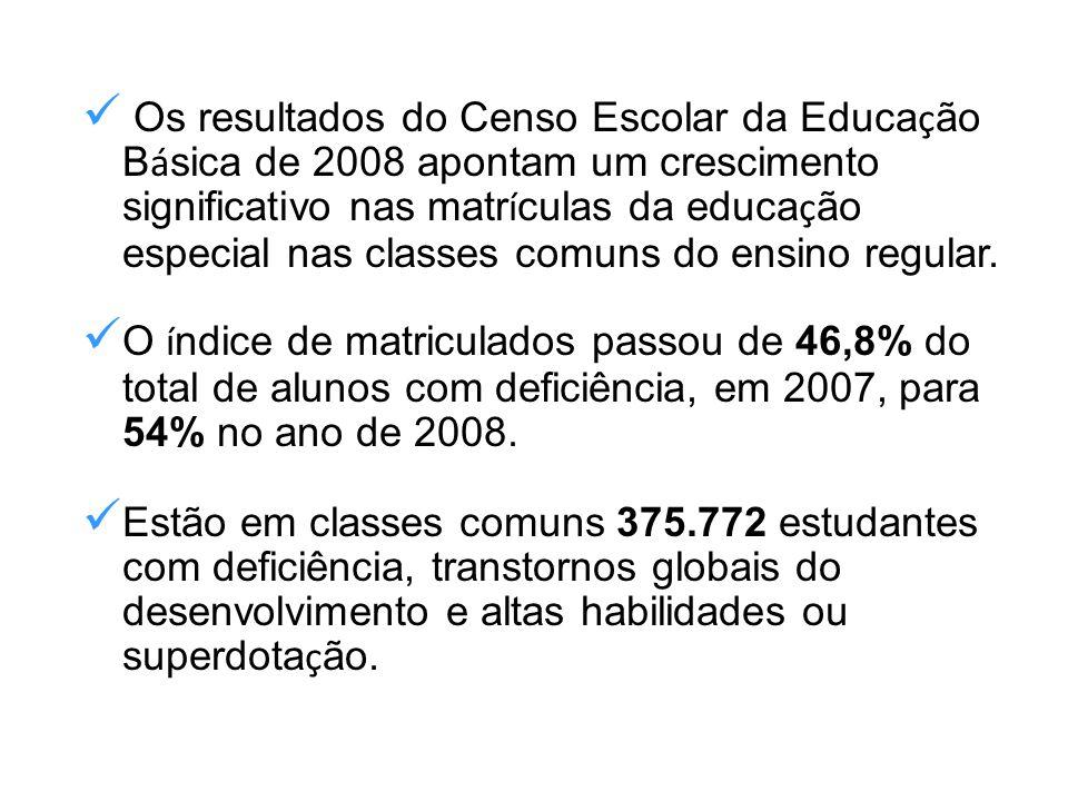 Os resultados do Censo Escolar da Educação Básica de 2008 apontam um crescimento significativo nas matrículas da educação especial nas classes comuns do ensino regular.