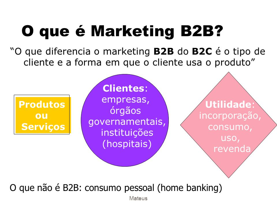 O que é Marketing B2B O que diferencia o marketing B2B do B2C é o tipo de. cliente e a forma em que o cliente usa o produto