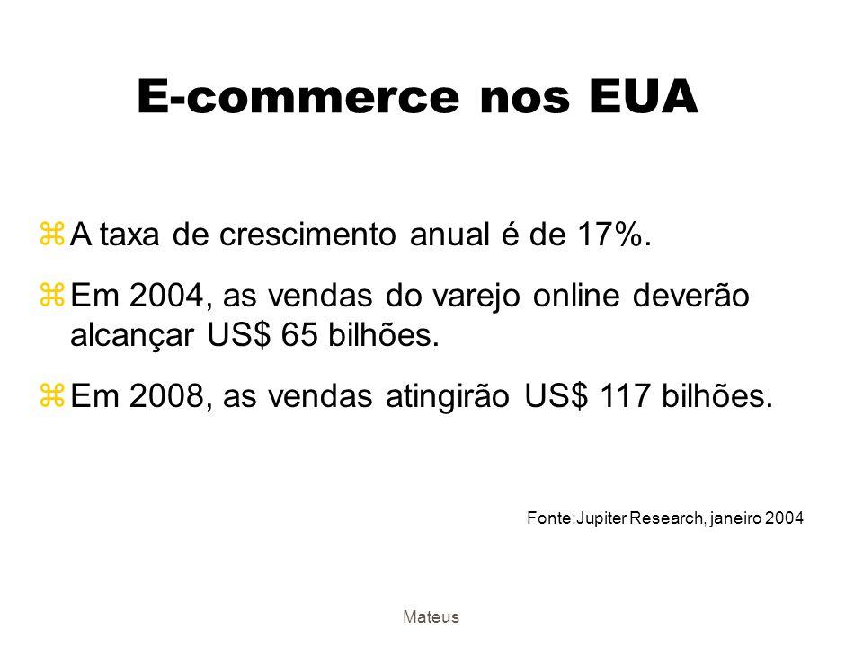 E-commerce nos EUA A taxa de crescimento anual é de 17%.