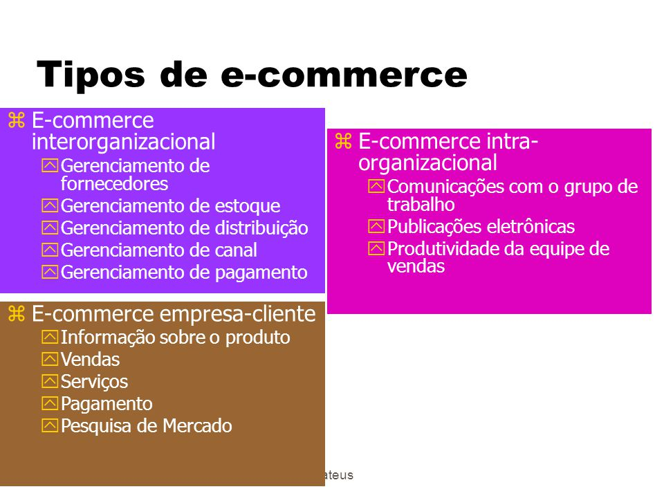Tipos de e-commerce E-commerce interorganizacional