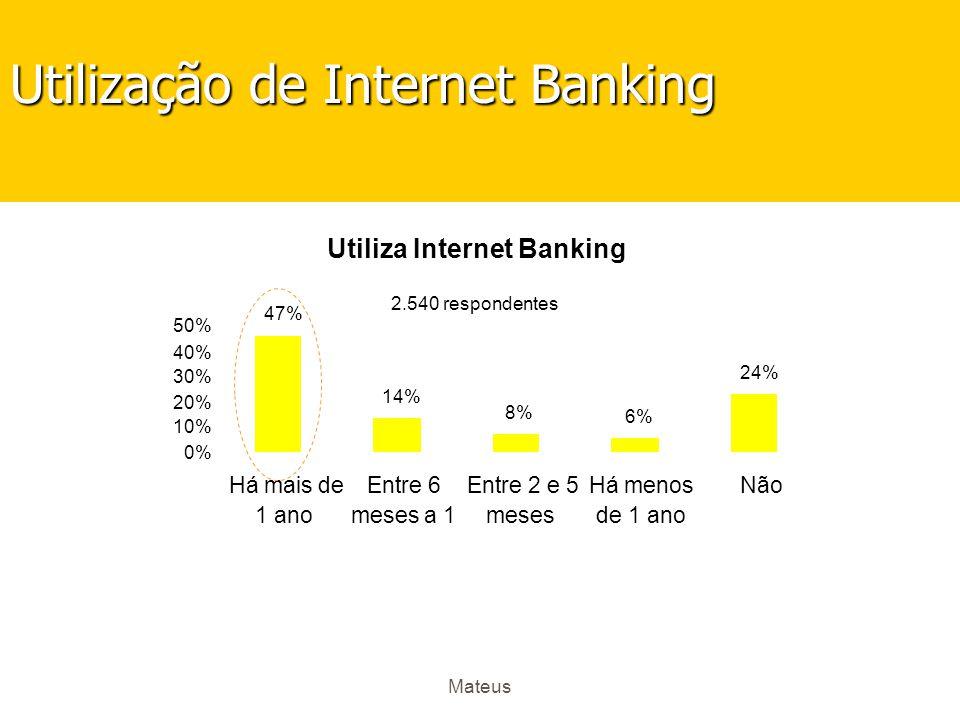 Utilização de Internet Banking