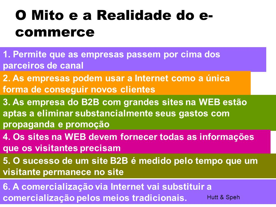 O Mito e a Realidade do e-commerce