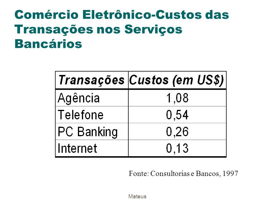 Comércio Eletrônico-Custos das Transações nos Serviços Bancários