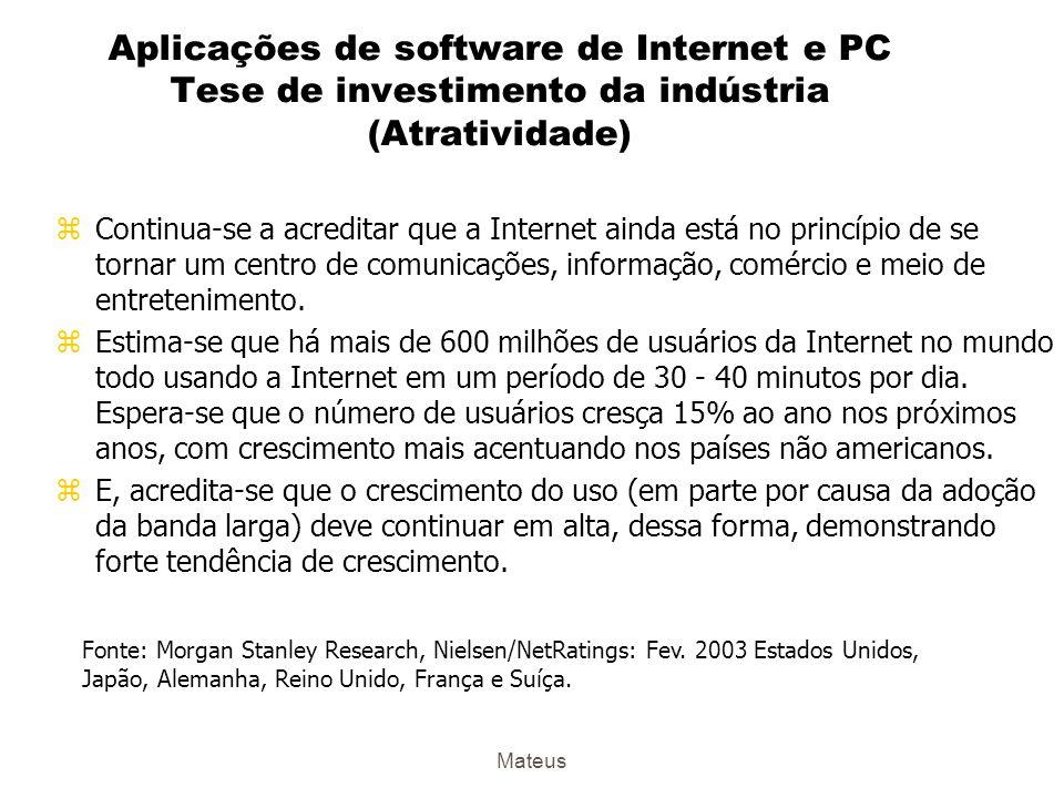 Aplicações de software de Internet e PC Tese de investimento da indústria (Atratividade)