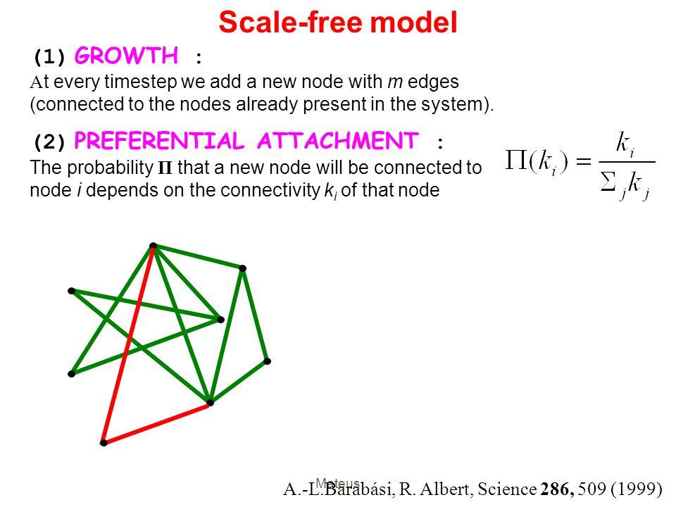 BA model Scale-free model