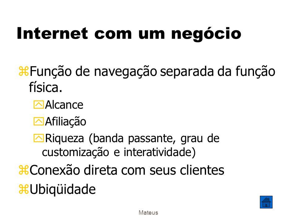 Internet com um negócio
