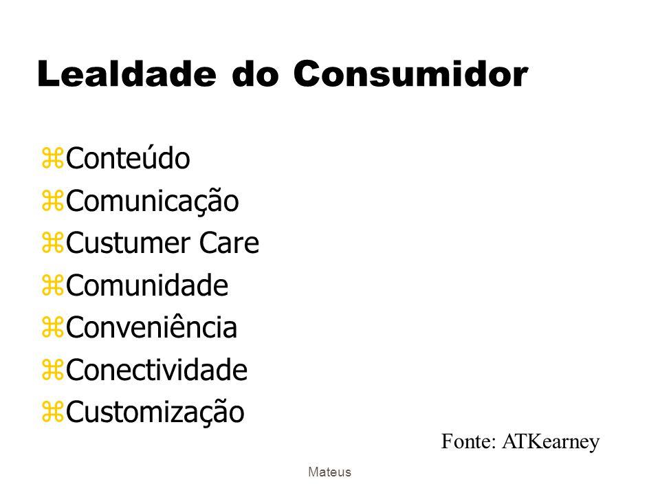 Lealdade do Consumidor