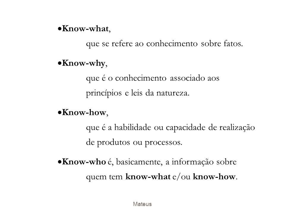 Know-what, que se refere ao conhecimento sobre fatos.