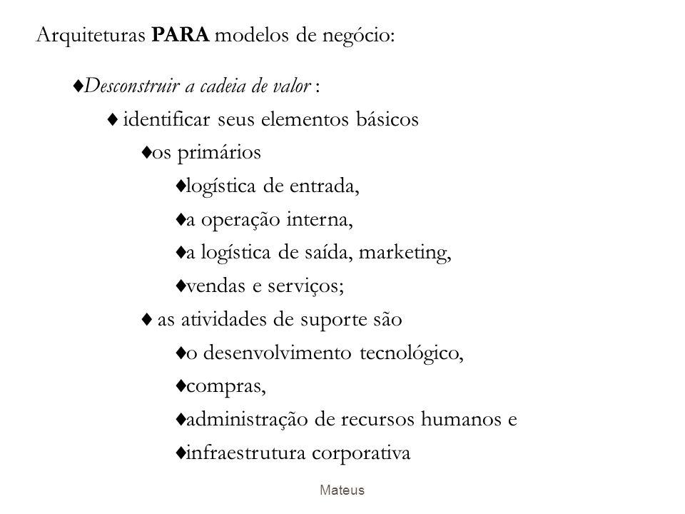 Arquiteturas PARA modelos de negócio: Desconstruir a cadeia de valor :