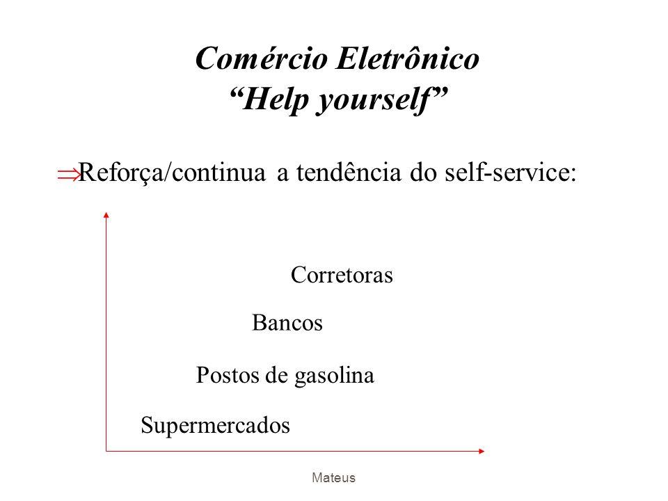 Comércio Eletrônico Help yourself