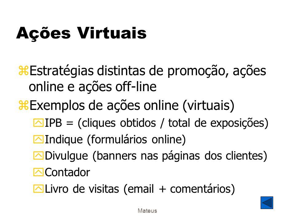 Ações Virtuais Estratégias distintas de promoção, ações online e ações off-line. Exemplos de ações online (virtuais)
