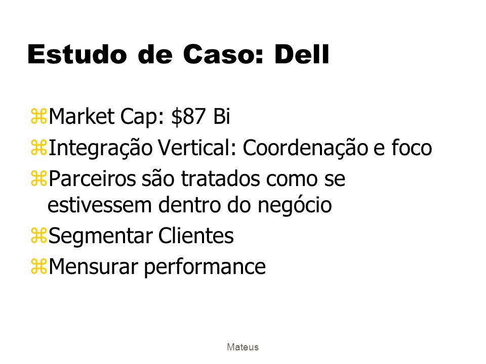 Estudo de Caso: Dell Market Cap: $87 Bi