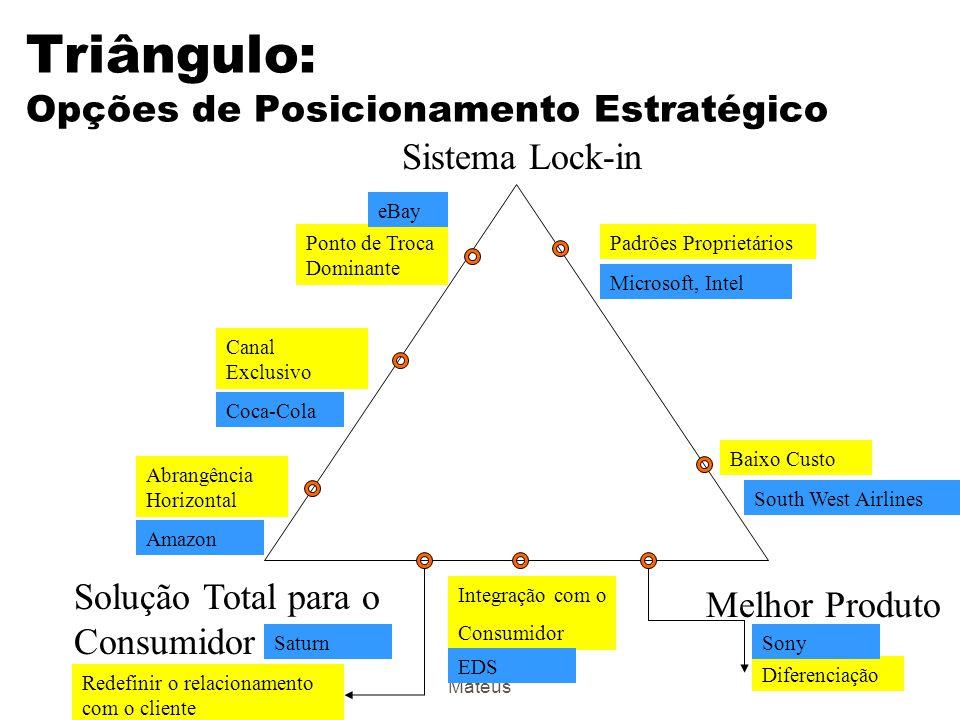 Triângulo: Opções de Posicionamento Estratégico