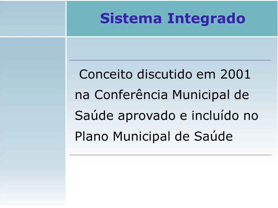 Sistema Integrado Conceito discutido em 2001 na Conferência Municipal de Saúde aprovado e incluído no Plano Municipal de Saúde.