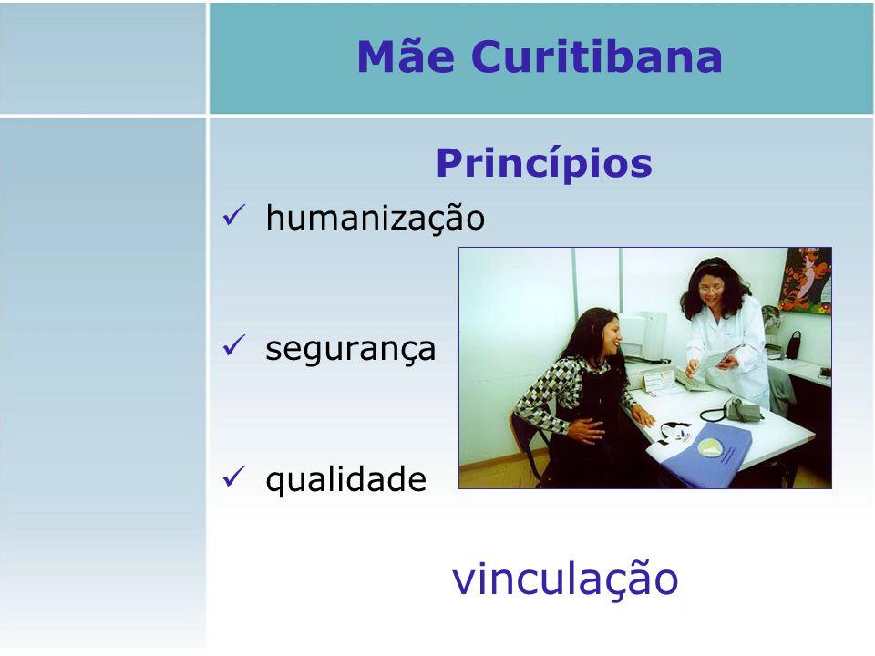 Mãe Curitibana Princípios humanização segurança qualidade vinculação