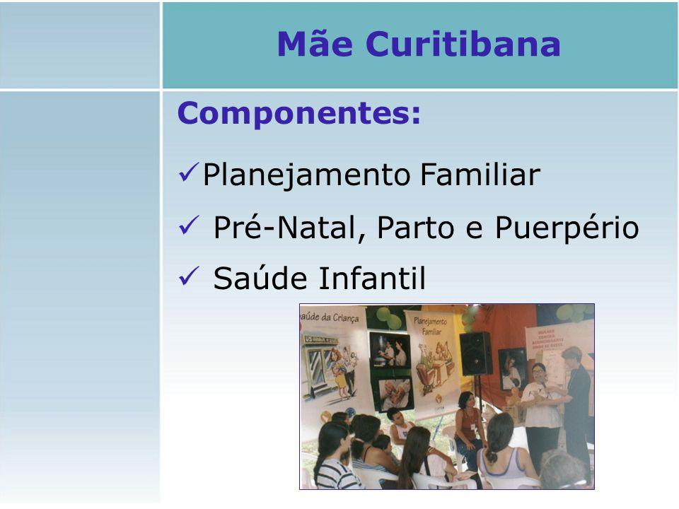 Mãe Curitibana Componentes: Planejamento Familiar