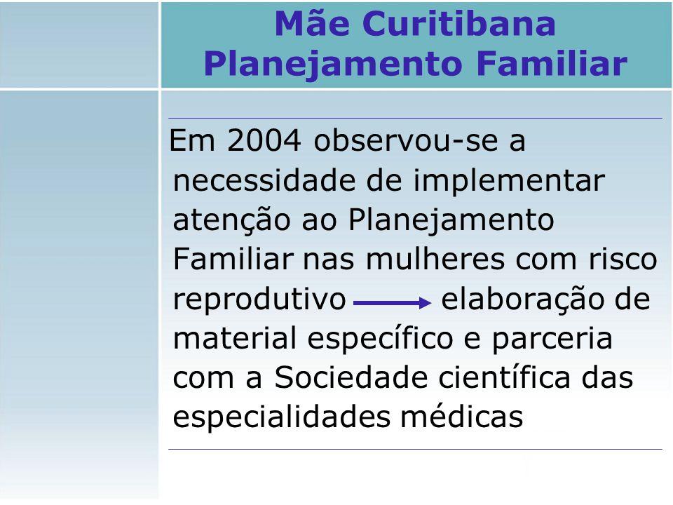 Mãe Curitibana Planejamento Familiar