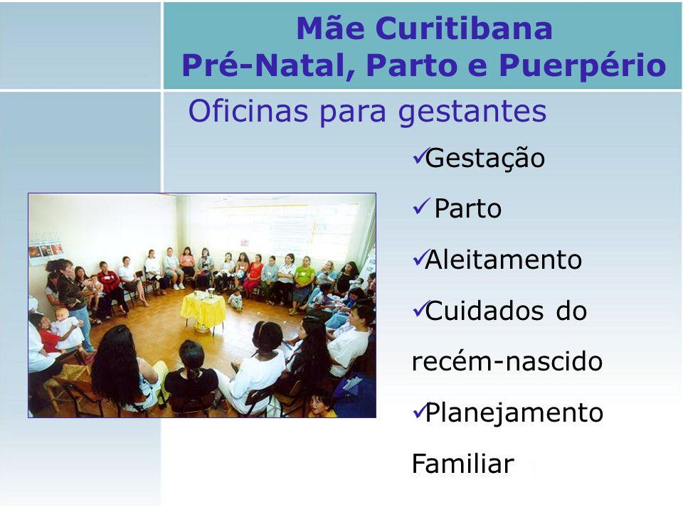 Mãe Curitibana Pré-Natal, Parto e Puerpério