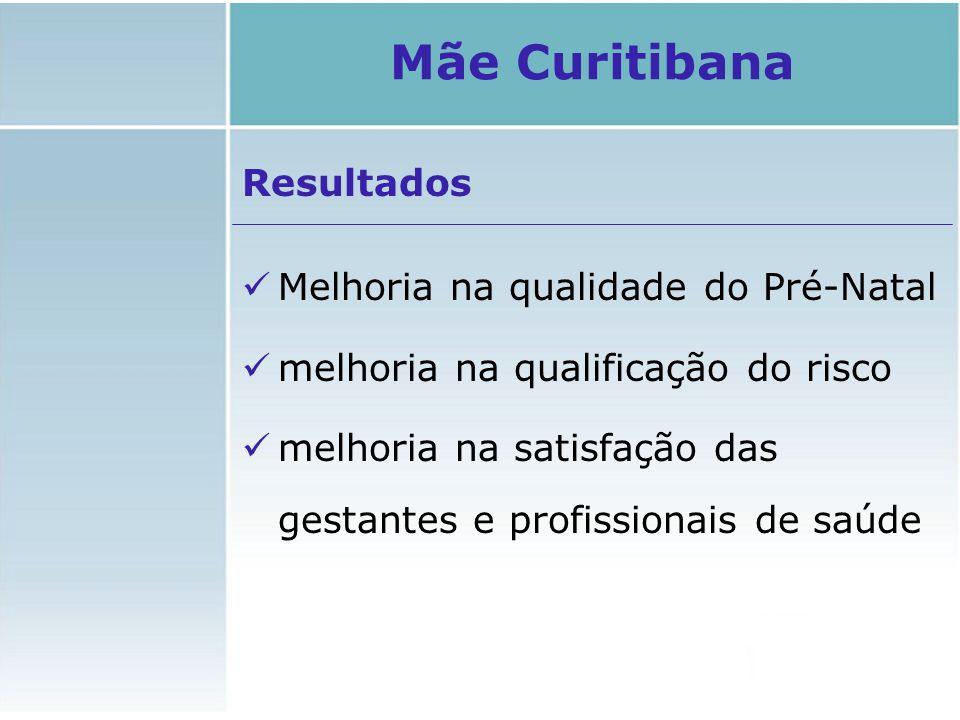 Mãe Curitibana Resultados Melhoria na qualidade do Pré-Natal