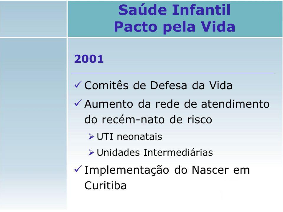 Saúde Infantil Pacto pela Vida