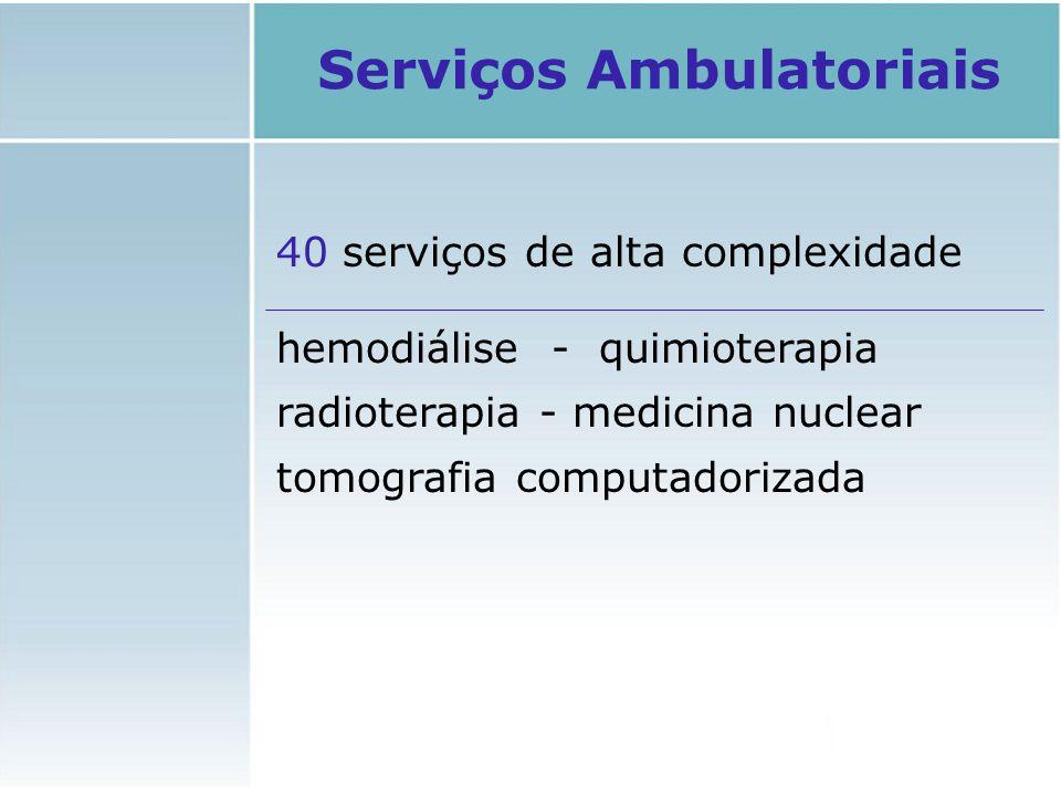 Serviços Ambulatoriais