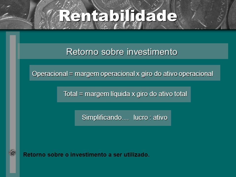Rentabilidade Retorno sobre investimento