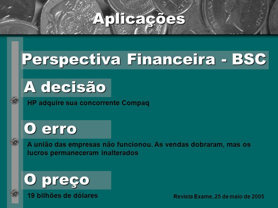 Perspectiva Financeira - BSC