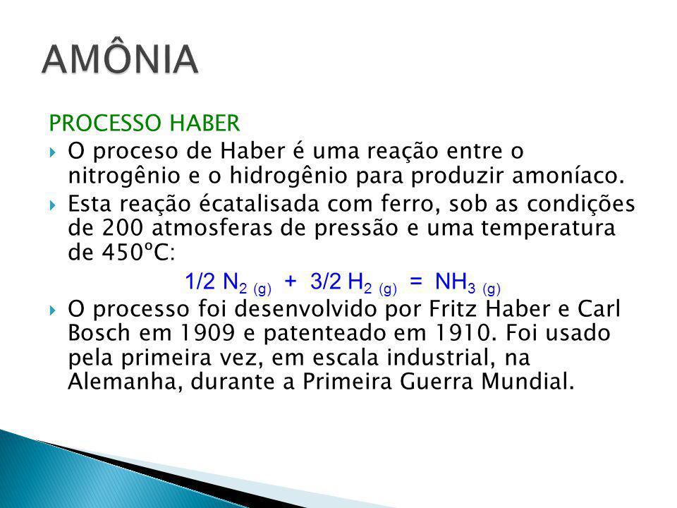 AMÔNIA PROCESSO HABER O proceso de Haber é uma reação entre o nitrogênio e o hidrogênio para produzir amoníaco.