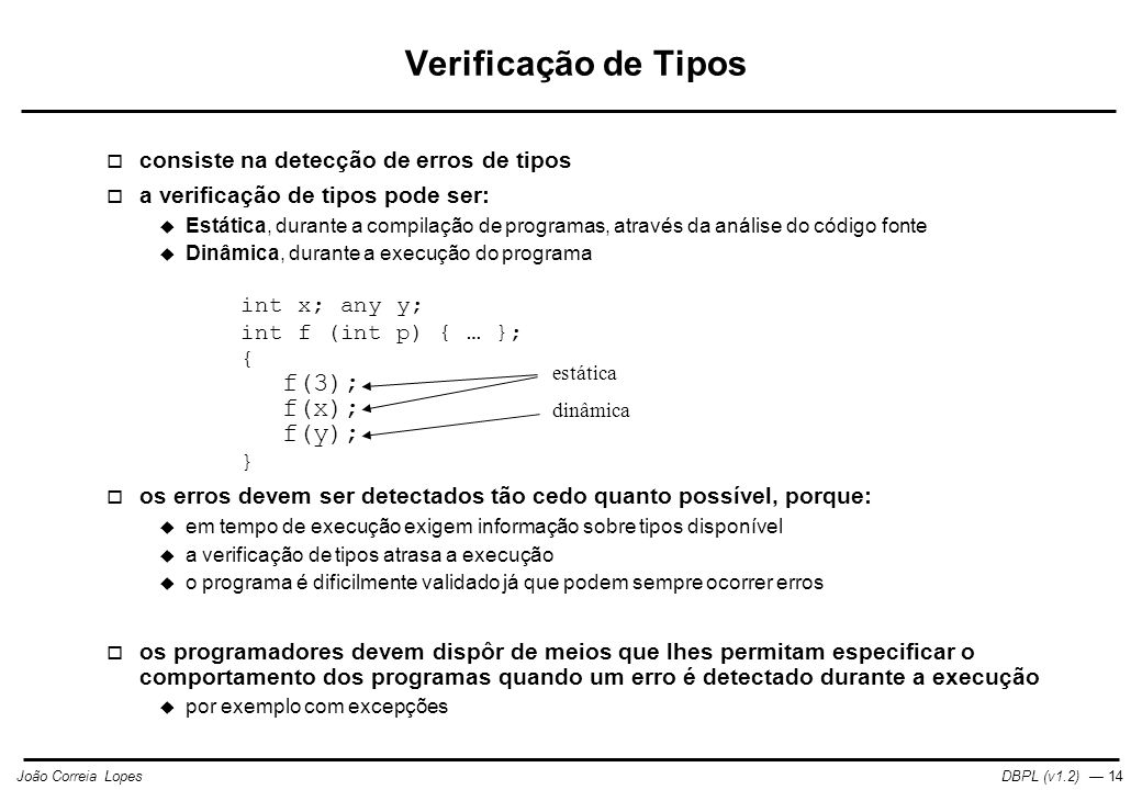 Verificação de Tipos f(3); f(x); f(y);
