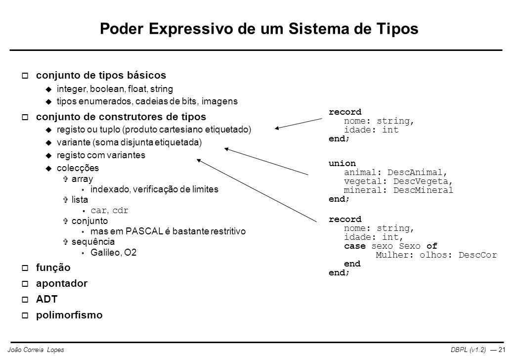 Poder Expressivo de um Sistema de Tipos