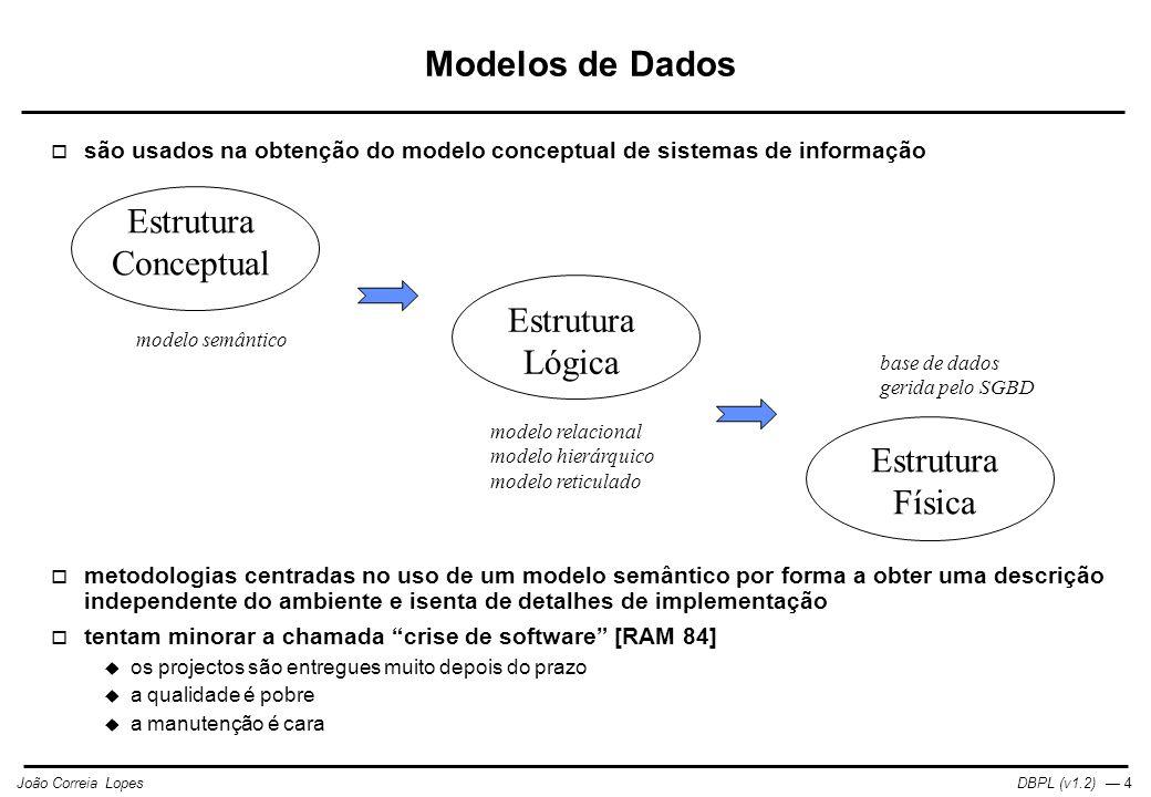 Modelos de Dados Estrutura Conceptual Estrutura Lógica