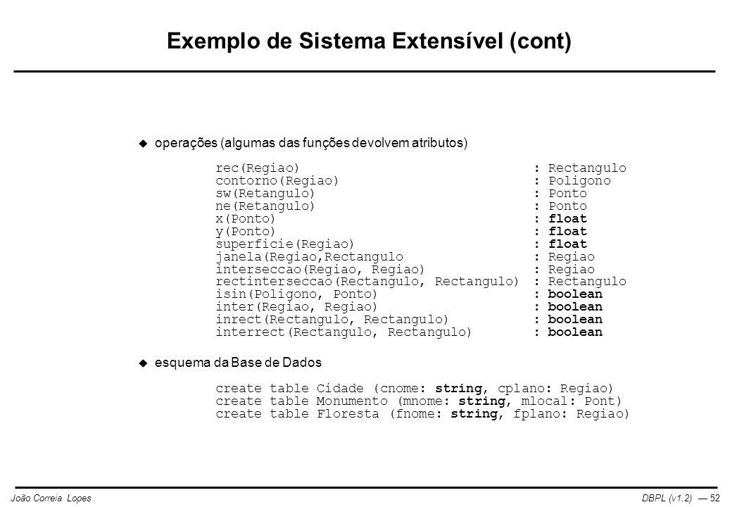 Exemplo de Sistema Extensível (cont)